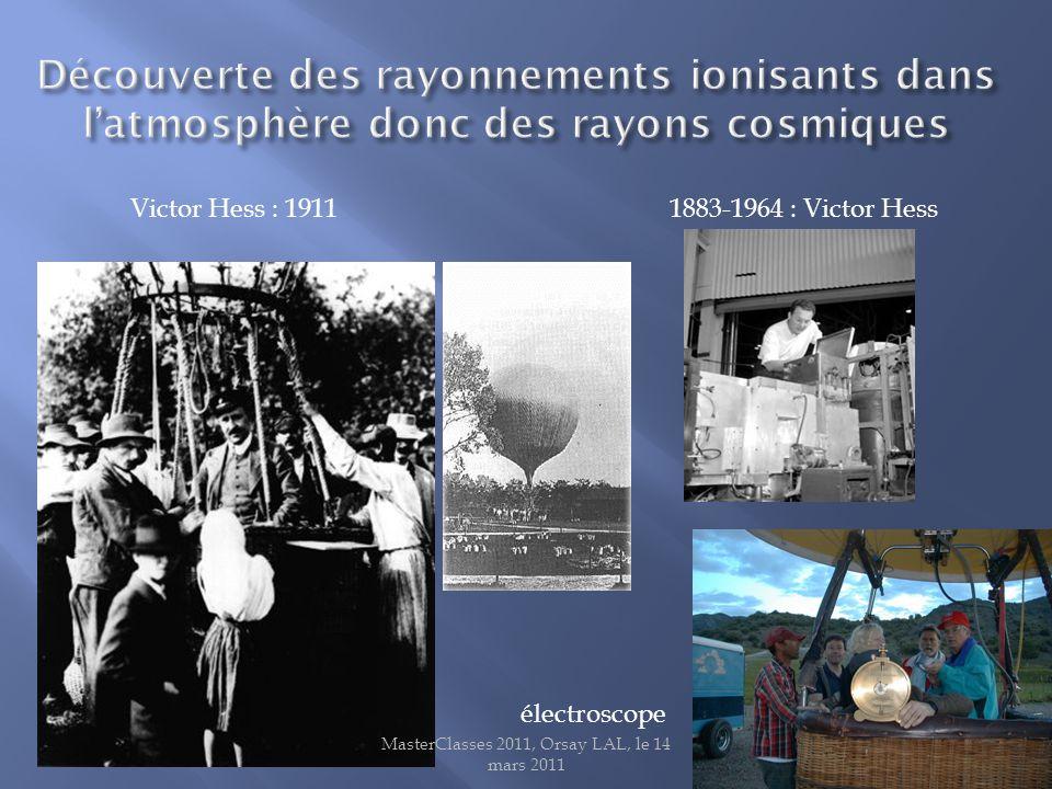 MasterClasses 2011, Orsay LAL, le 14 mars 20118 Découverte du positron par Carl David Anderson Dans une chambre à brouillard en 1932 Anderson 1905-1991