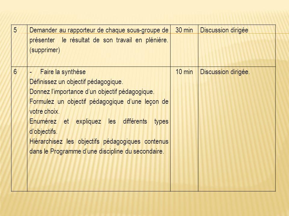 5 Demander au rapporteur de chaque sous-groupe de présenter le résultat de son travail en plénière. (supprimer) 30 minDiscussion dirigée 6 - Faire la