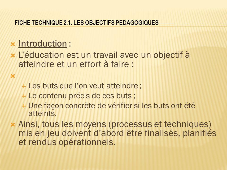 FICHE TECHNIQUE 2.1.