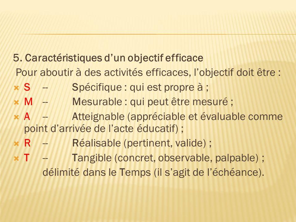 5. Caractéristiques d'un objectif efficace Pour aboutir à des activités efficaces, l'objectif doit être :  S--Spécifique : qui est propre à ;  M--Me