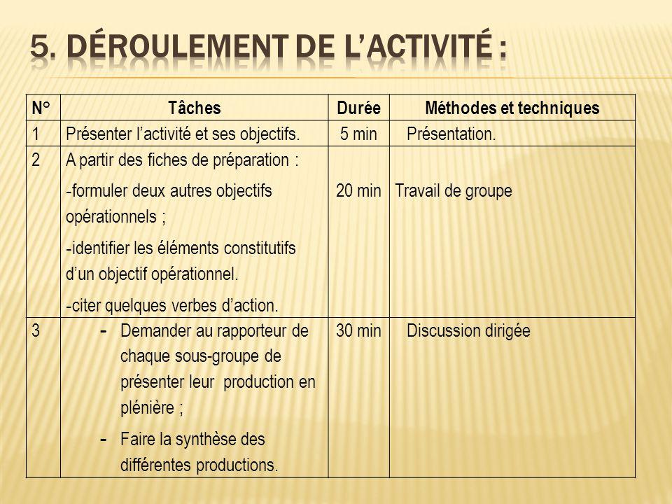 N°TâchesDuréeMéthodes et techniques 1Présenter l'activité et ses objectifs.5 minPrésentation.