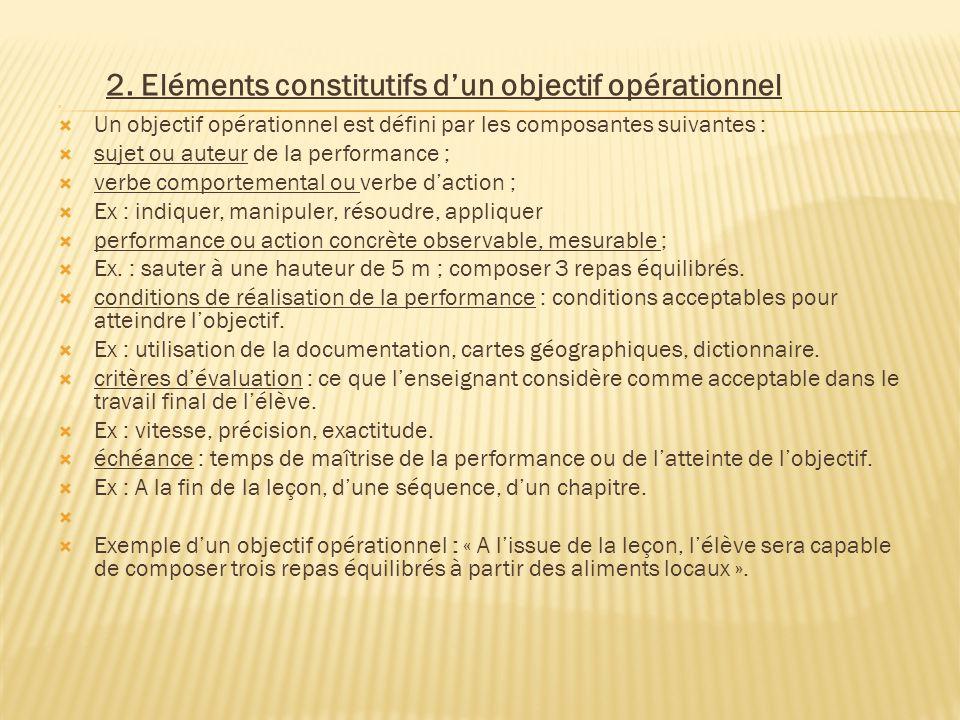 2. Eléments constitutifs d'un objectif opérationnel   Un objectif opérationnel est défini par les composantes suivantes :  sujet ou auteur de la pe