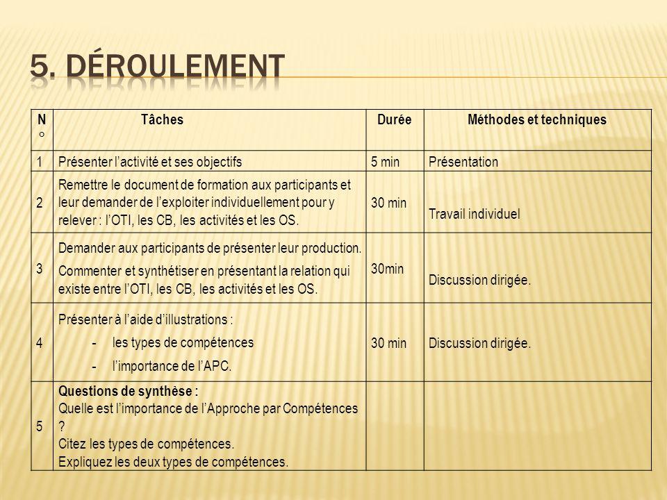 N°N° TâchesDuréeMéthodes et techniques 1Présenter l'activité et ses objectifs5 minPrésentation 2 Remettre le document de formation aux participants et