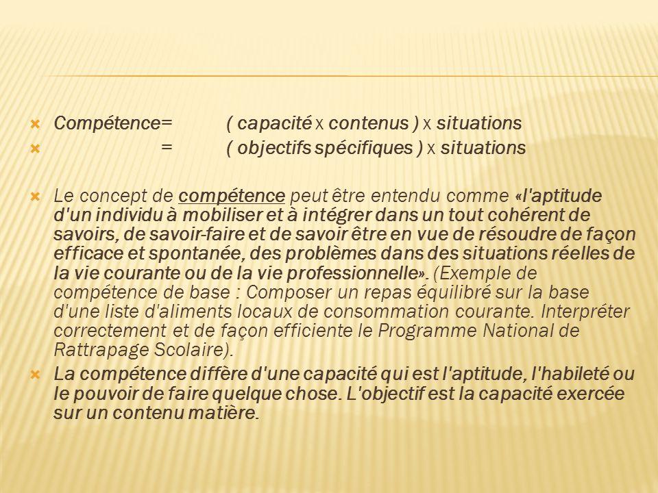  Compétence=( capacité x contenus ) x situations  = ( objectifs spécifiques ) x situations  Le concept de compétence peut être entendu comme «l'apt