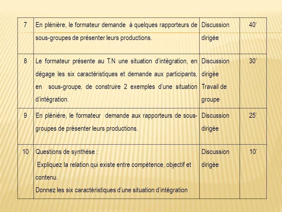 7 En plénière, le formateur demande à quelques rapporteurs de sous-groupes de présenter leurs productions. Discussion dirigée 40' 8 Le formateur prése