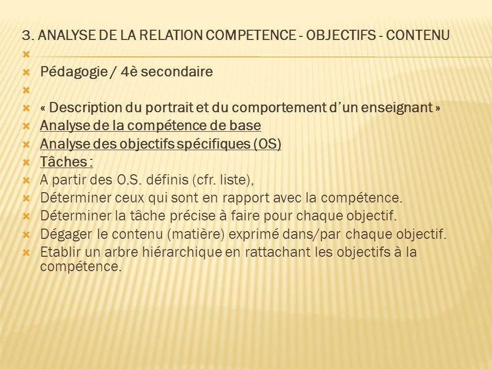3. ANALYSE DE LA RELATION COMPETENCE - OBJECTIFS - CONTENU   Pédagogie / 4è secondaire   « Description du portrait et du comportement d'un enseign