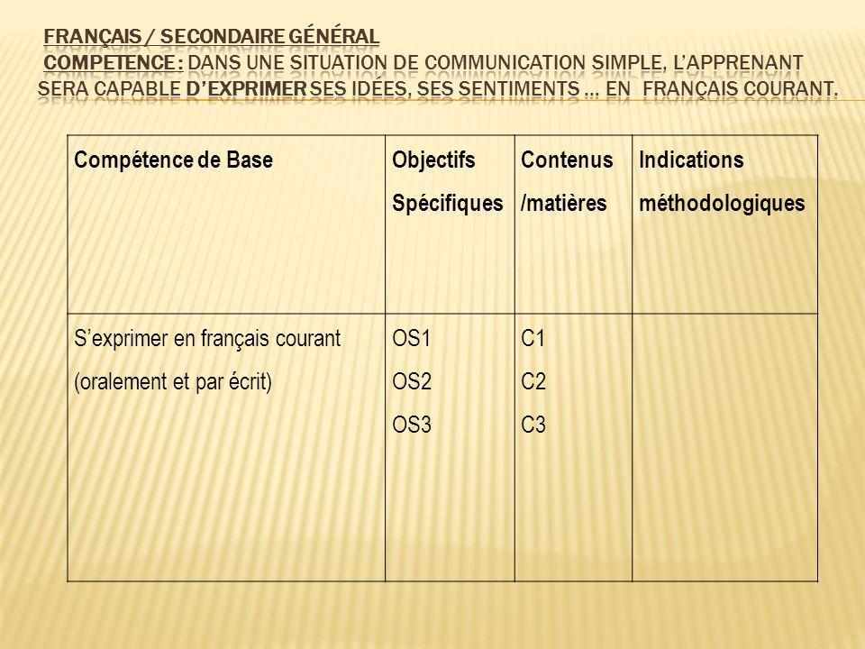 Compétence de Base Objectifs Spécifiques Contenus /matières Indications méthodologiques S'exprimer en français courant (oralement et par écrit) OS1 OS2 OS3 C1 C2 C3
