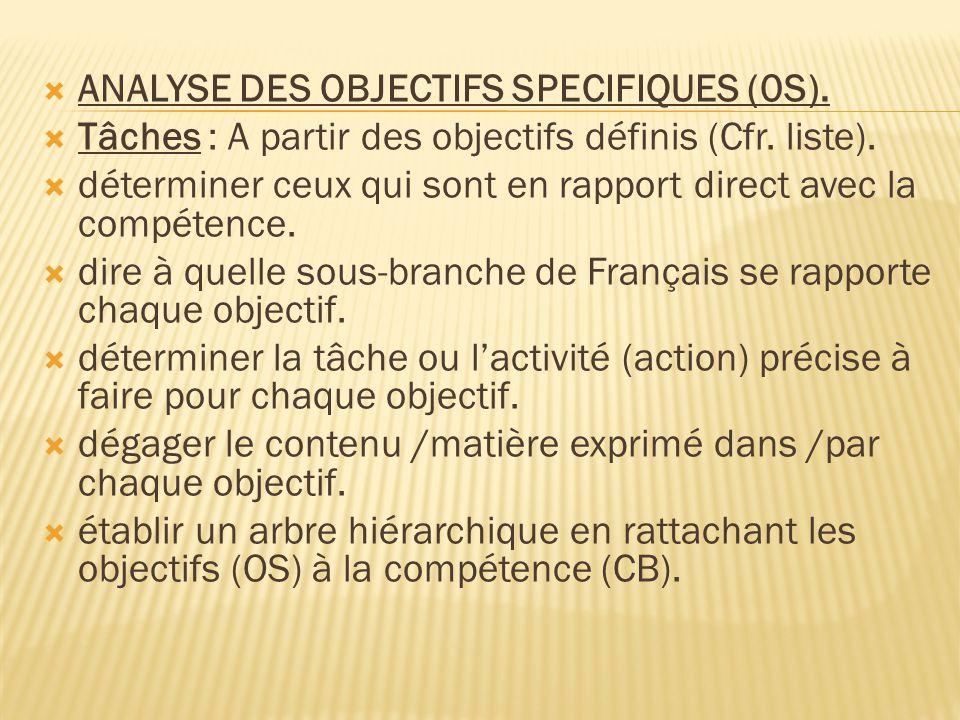 ANALYSE DES OBJECTIFS SPECIFIQUES (0S).  Tâches : A partir des objectifs définis (Cfr. liste).  déterminer ceux qui sont en rapport direct avec la