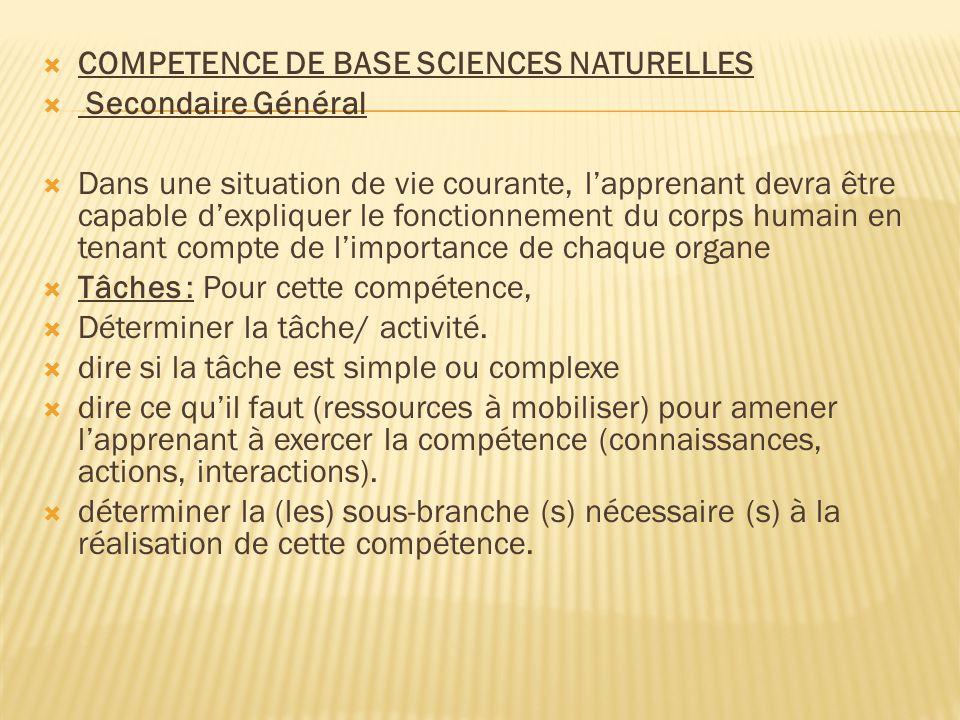  COMPETENCE DE BASE SCIENCES NATURELLES  Secondaire Général  Dans une situation de vie courante, l'apprenant devra être capable d'expliquer le fonc