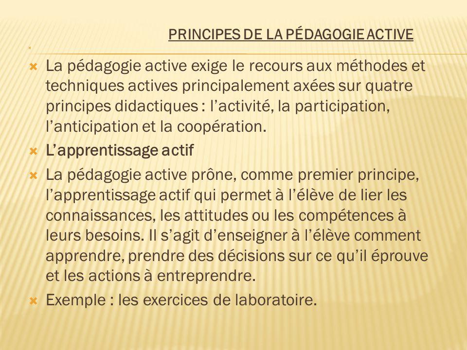 PRINCIPES DE LA PÉDAGOGIE ACTIVE   La pédagogie active exige le recours aux méthodes et techniques actives principalement axées sur quatre principes didactiques : l'activité, la participation, l'anticipation et la coopération.