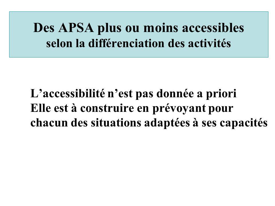 L'accessibilité n'est pas donnée a priori Elle est à construire en prévoyant pour chacun des situations adaptées à ses capacités Des APSA plus ou moin