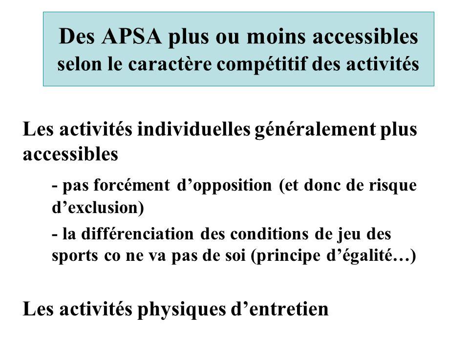 Des APSA plus ou moins accessibles selon le caractère compétitif des activités Les activités individuelles généralement plus accessibles - pas forcéme