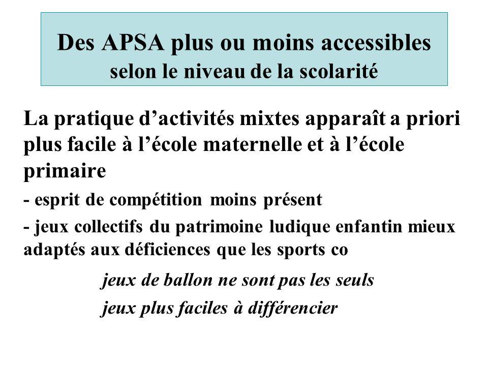 Des APSA plus ou moins accessibles selon le niveau de la scolarité La pratique d'activités mixtes apparaît a priori plus facile à l'école maternelle e