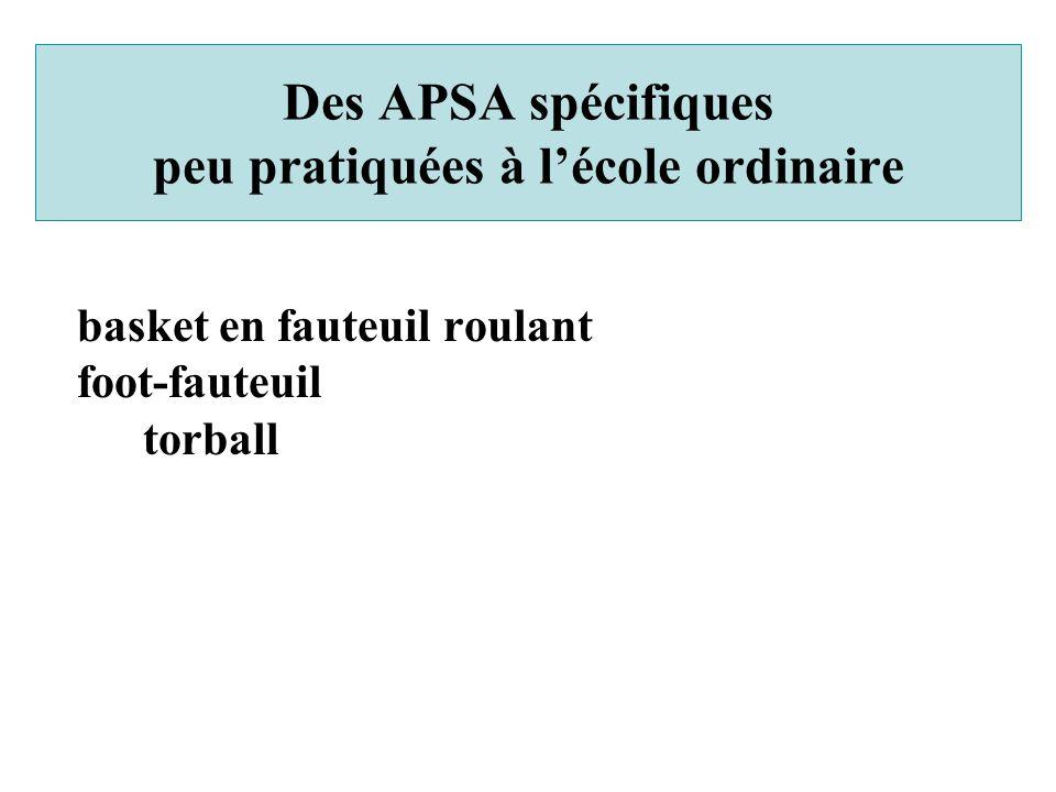 Des APSA spécifiques peu pratiquées à l'école ordinaire basket en fauteuil roulant foot-fauteuil torball