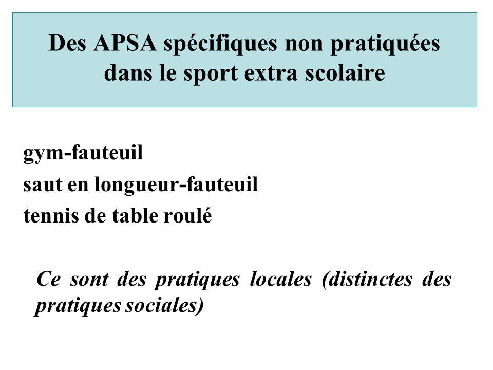 Des APSA spécifiques non pratiquées dans le sport extra scolaire gym-fauteuil saut en longueur-fauteuil tennis de table roulé Ce sont des pratiques lo