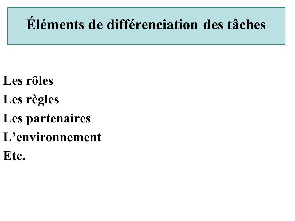Éléments de différenciation des tâches Les rôles Les règles Les partenaires L'environnement Etc.