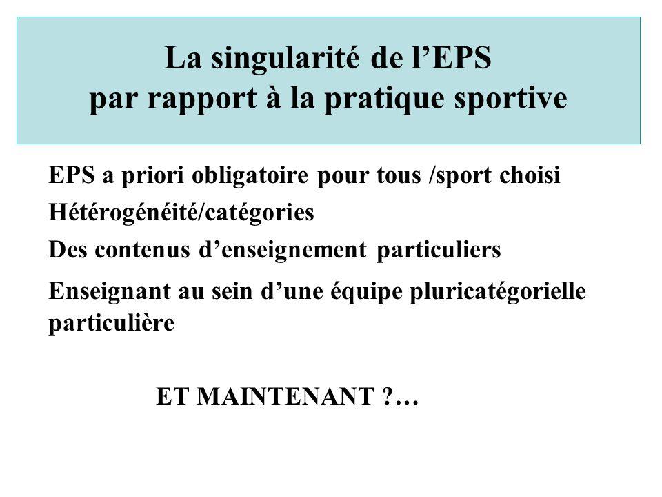 La singularité de l'EPS par rapport à la pratique sportive EPS a priori obligatoire pour tous /sport choisi Hétérogénéité/catégories Des contenus d'en