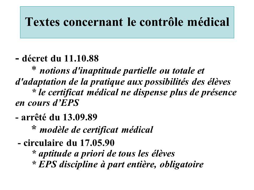 Textes concernant le contrôle médical - décret du 11.10.88 * notions d'inaptitude partielle ou totale et d'adaptation de la pratique aux possibilités