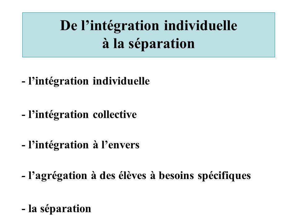 De l'intégration individuelle à la séparation - l'intégration individuelle - l'intégration collective - l'intégration à l'envers - l'agrégation à des