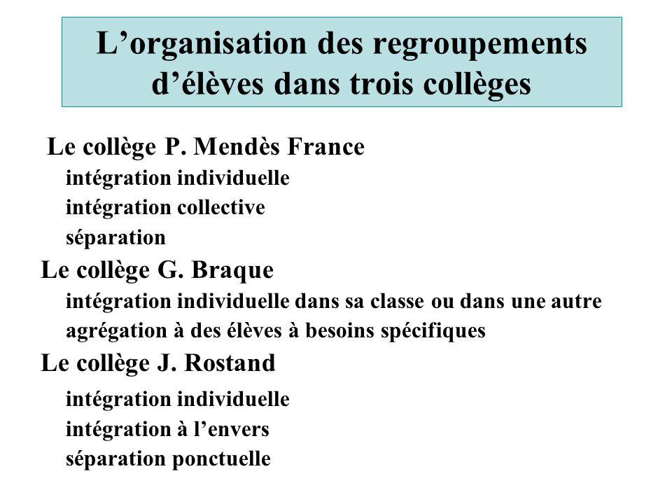 L'organisation des regroupements d'élèves dans trois collèges Le collège P. Mendès France intégration individuelle intégration collective séparation L