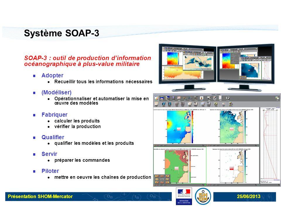 Présentation SHOM-Mercator25/06/2013 Système SOAP-3 SOAP-3 : outil de production d'information océanographique à plus-value militaire Adopter Recueill