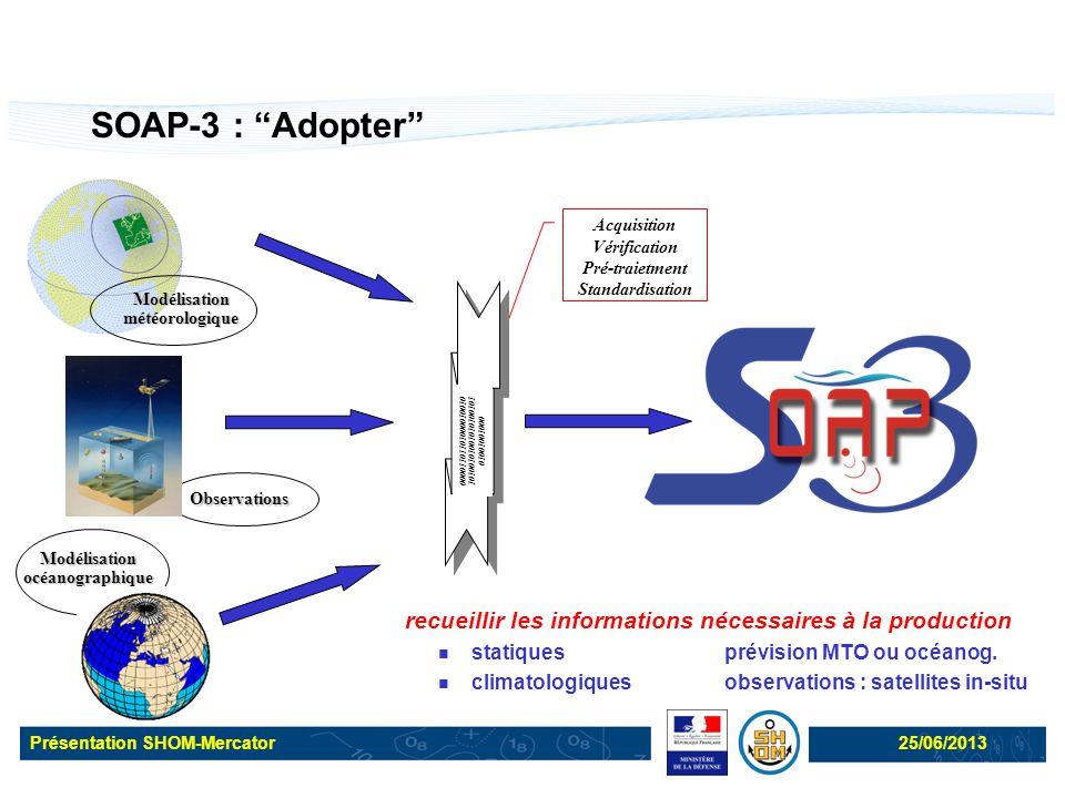"""Présentation SHOM-Mercator25/06/2013 SOAP-3 : """"Adopter"""" recueillir les informations nécessaires à la production statiquesprévision MTO ou océanog. cli"""