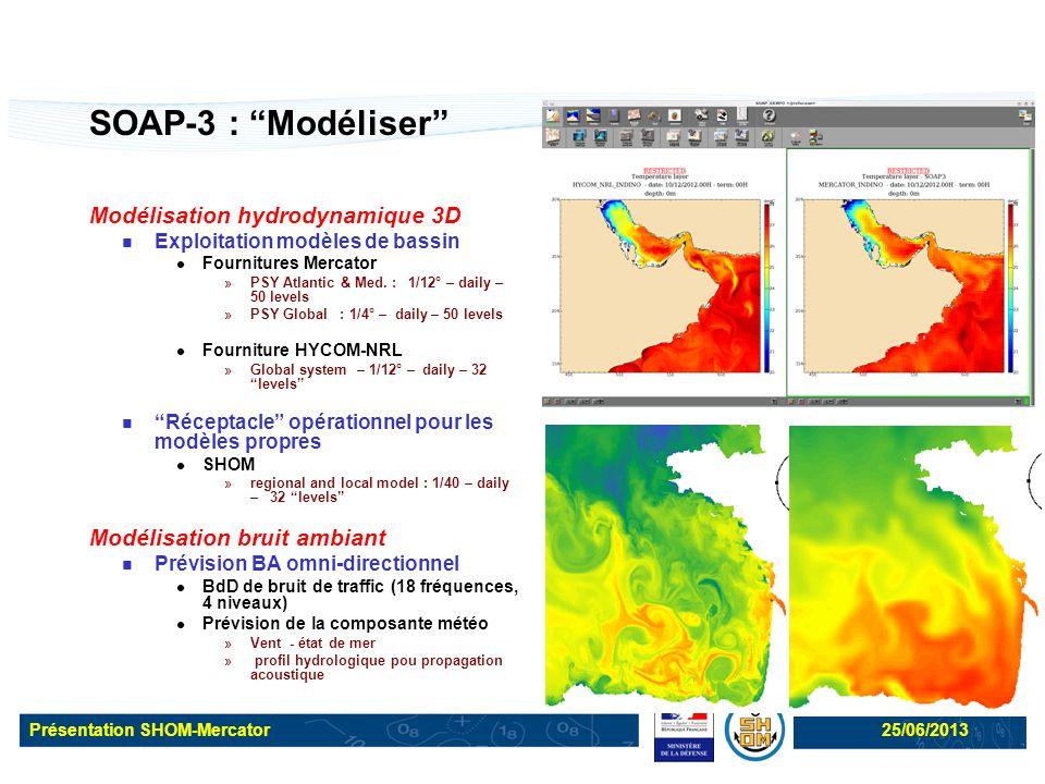 """Présentation SHOM-Mercator25/06/2013 SOAP-3 : """"Modéliser"""" Modélisation hydrodynamique 3D Exploitation modèles de bassin Fournitures Mercator »PSY Atla"""