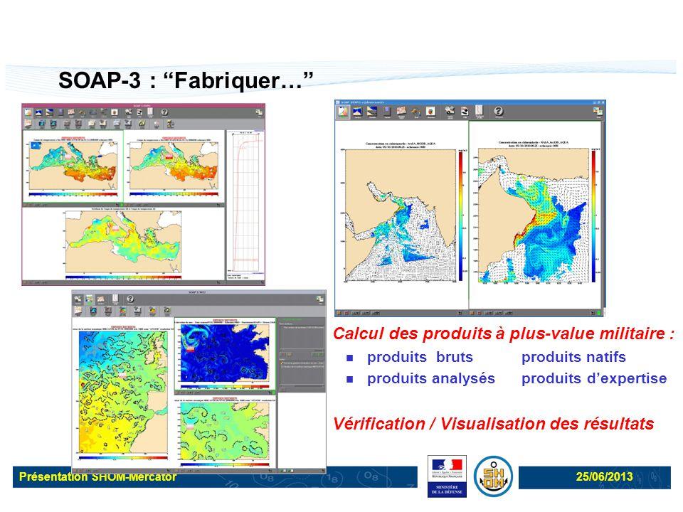 """Présentation SHOM-Mercator25/06/2013 SOAP-3 : """"Fabriquer…"""" Calcul des produits à plus-value militaire : produits bruts produits natifs produits analys"""