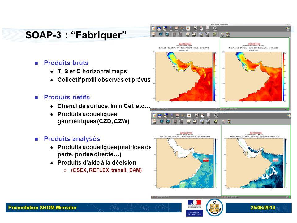 """Présentation SHOM-Mercator25/06/2013 SOAP-3 : """"Fabriquer"""" Produits bruts T, S et C horizontal maps Collectif profil observés et prévus Produits natifs"""