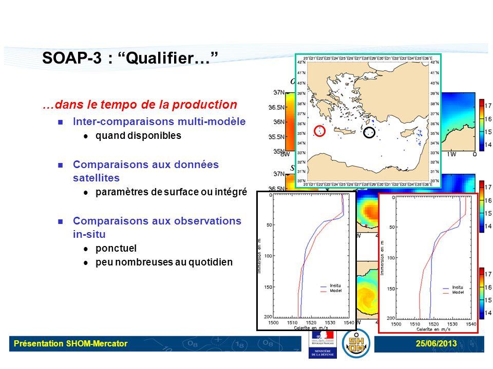 """Présentation SHOM-Mercator25/06/2013 SOAP-3 : """"Qualifier…"""" …dans le tempo de la production Inter-comparaisons multi-modèle quand disponibles Comparais"""