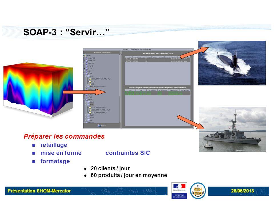 """Présentation SHOM-Mercator25/06/2013 SOAP-3 : """"Servir…"""" Préparer les commandes retaillage mise en formecontraintes SIC formatage 20 clients / jour 60"""