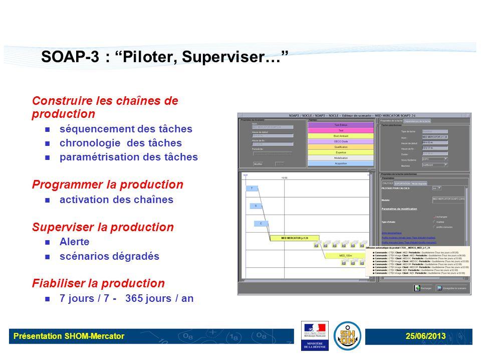 """Présentation SHOM-Mercator25/06/2013 SOAP-3 : """"Piloter, Superviser…"""" Construire les chaînes de production séquencement des tâches chronologie des tâch"""