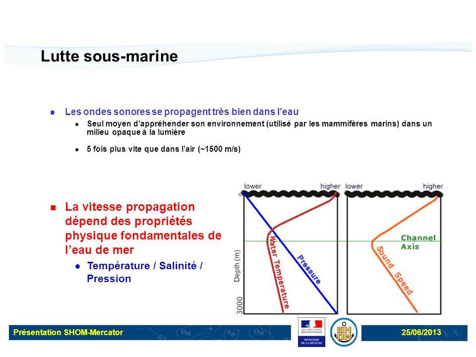 Présentation SHOM-Mercator25/06/2013 Lutte sous-marine Les ondes sonores se propagent très bien dans l'eau Seul moyen d'appréhender son environnement