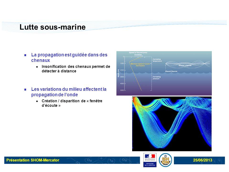 Présentation SHOM-Mercator25/06/2013 Lutte sous-marine La propagation est guidée dans des chenaux Insonification des chenaux permet de détecter à dist
