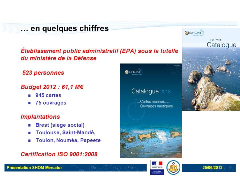 Présentation SHOM-Mercator25/06/2013 … en quelques chiffres Établissement public administratif (EPA) sous la tutelle du ministère de la Défense 523 pe