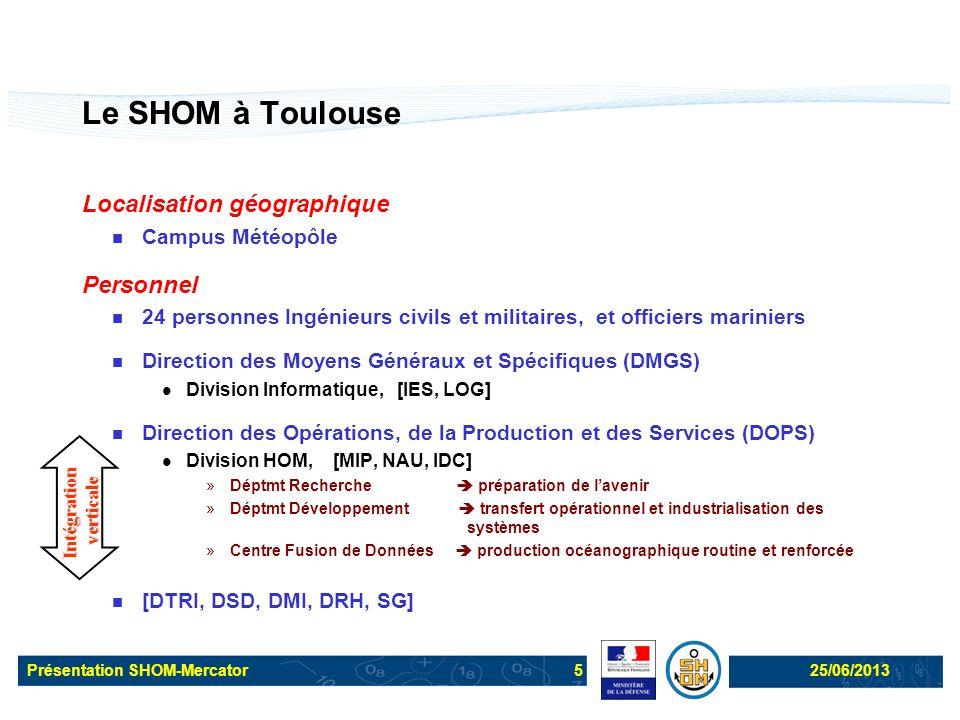 Présentation SHOM-Mercator25/06/20135 Le SHOM à Toulouse Localisation géographique Campus Météopôle Personnel 24 personnes Ingénieurs civils et milita