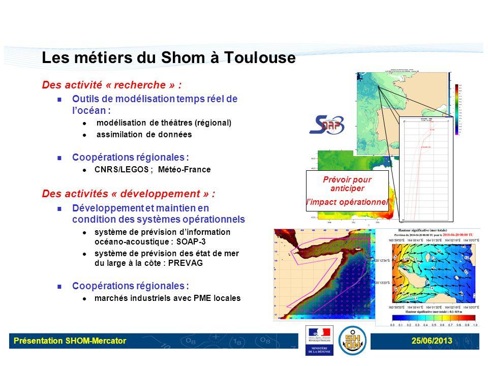 Présentation SHOM-Mercator25/06/2013 Les métiers du Shom à Toulouse Des activité « recherche » : Outils de modélisation temps réel de l'océan : modéli