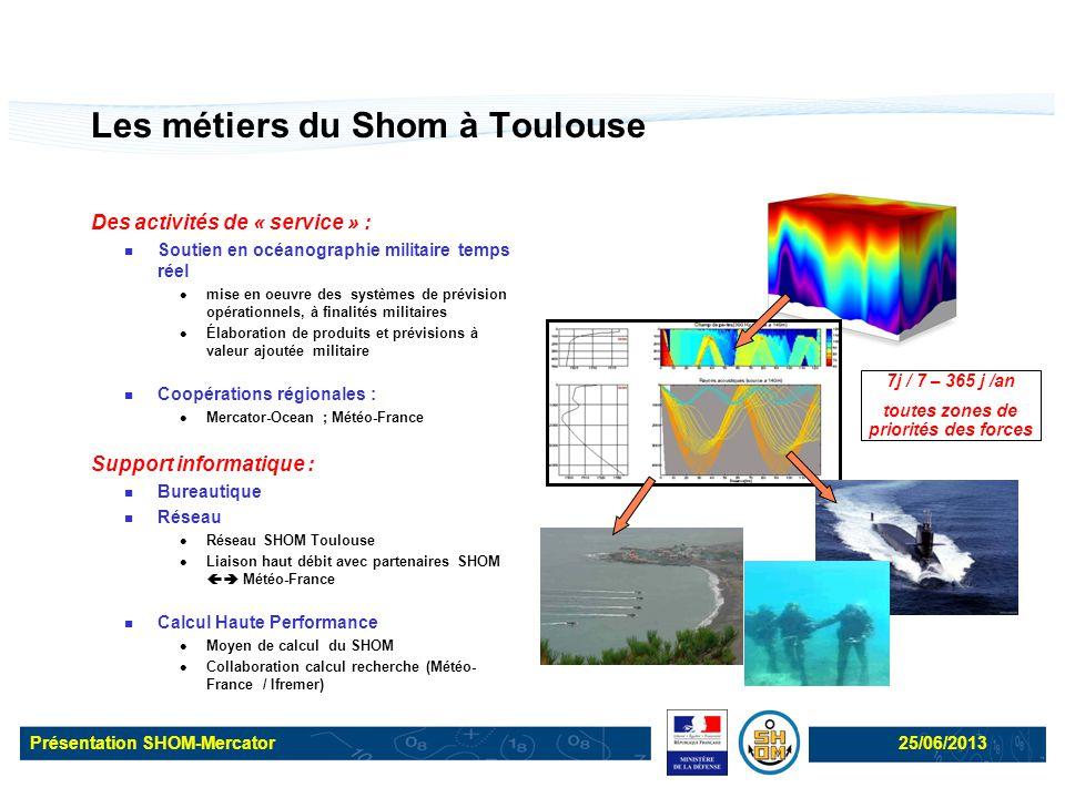 Présentation SHOM-Mercator25/06/2013 Les métiers du Shom à Toulouse Des activités de « service » : Soutien en océanographie militaire temps réel mise