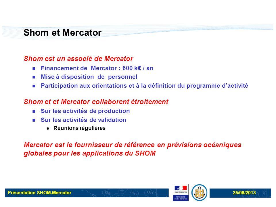 Présentation SHOM-Mercator25/06/2013 Shom et Mercator Shom est un associé de Mercator Financement de Mercator : 600 k€ / an Mise à disposition de pers