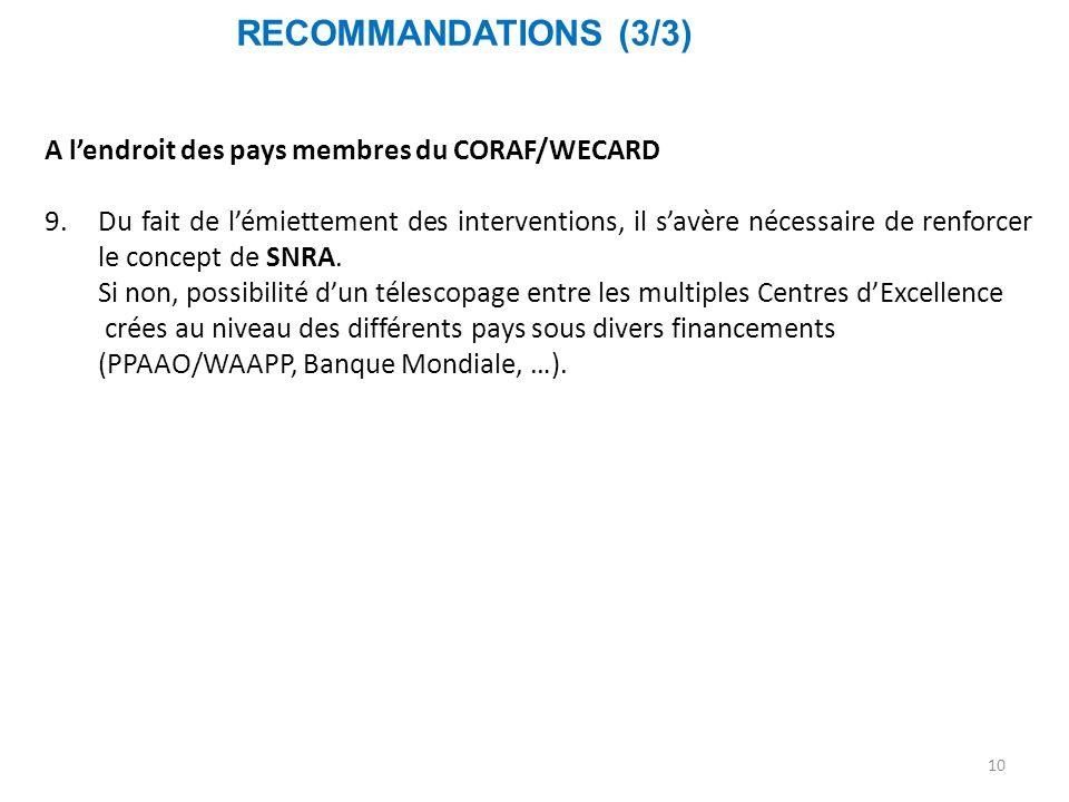 RECOMMANDATIONS (3/3) 10 A l'endroit des pays membres du CORAF/WECARD 9.Du fait de l'émiettement des interventions, il s'avère nécessaire de renforcer