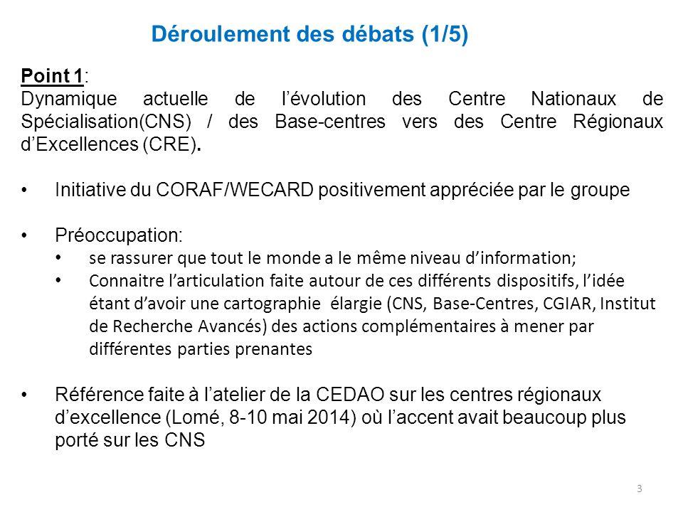 Déroulement des débats (1/5) 3 Point 1: Dynamique actuelle de l'évolution des Centre Nationaux de Spécialisation(CNS) / des Base-centres vers des Cent
