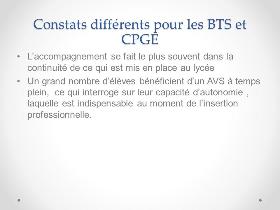 Constats différents pour les BTS et CPGE L'accompagnement se fait le plus souvent dans la continuité de ce qui est mis en place au lycée Un grand nomb