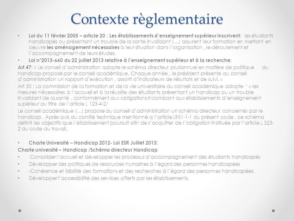Contexte règlementaire Loi du 11 février 2005 – article 20 : Les établissements d'enseignement supérieur inscrivent: les étudiants handicapés ou prése