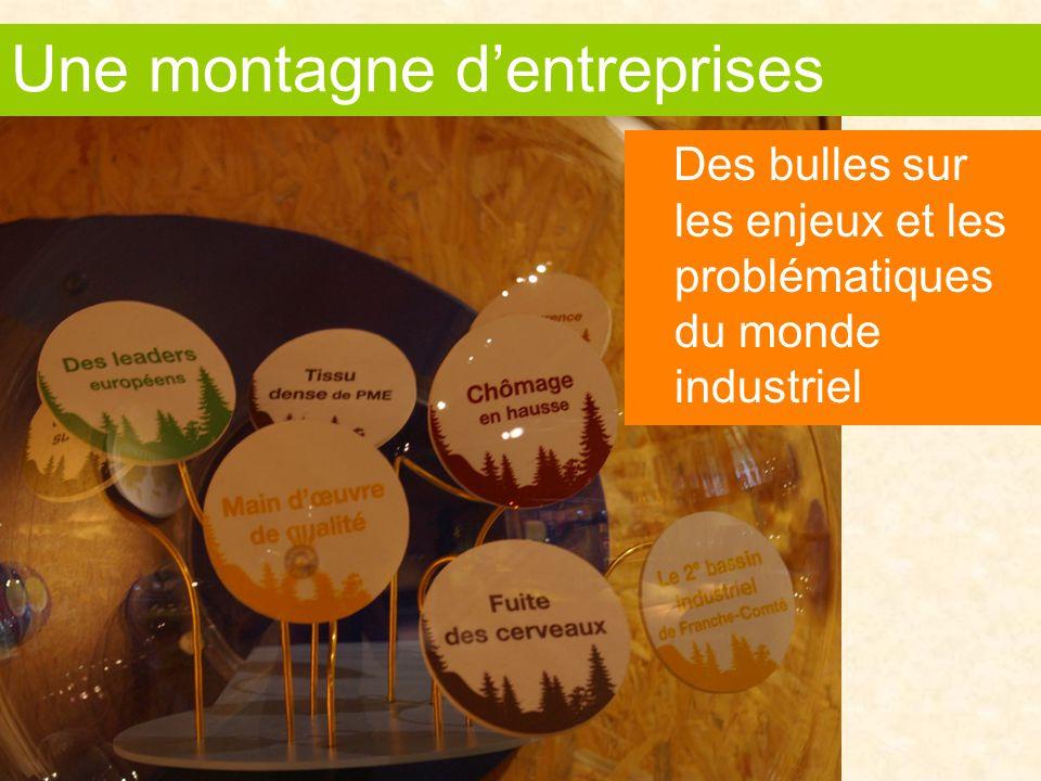 Des bulles sur les enjeux et les problématiques du monde industriel Une montagne d'entreprises