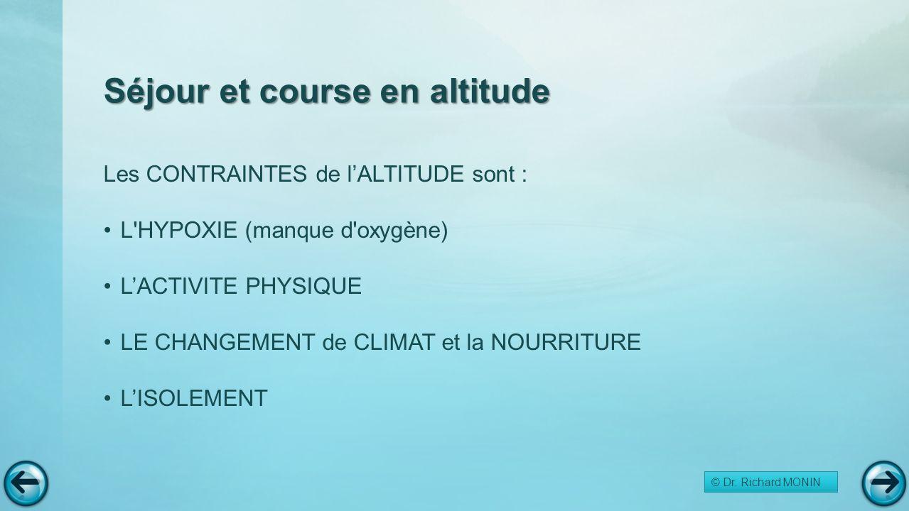 Séjour et course en altitude Les CONTRAINTES de l'ALTITUDE sont : L'HYPOXIE (manque d'oxygène) L'ACTIVITE PHYSIQUE LE CHANGEMENT de CLIMAT et la NOURR