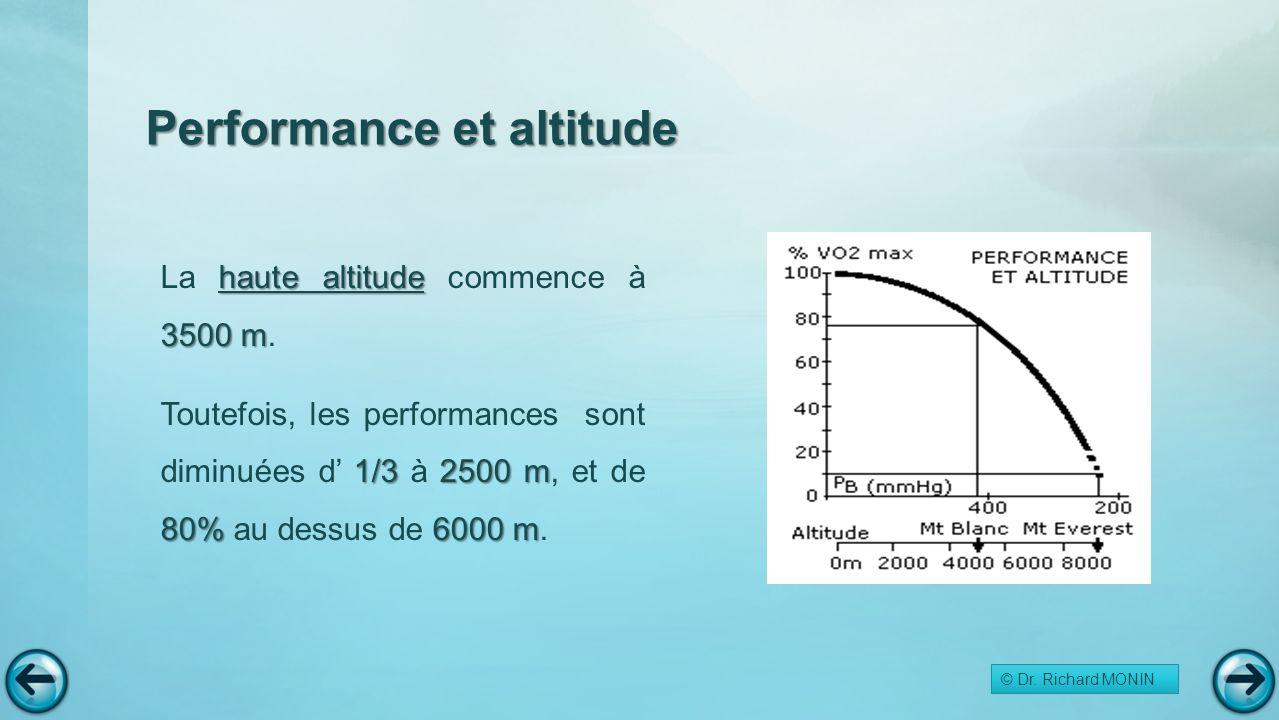 Performance et altitude haute altitude 3500 m La haute altitude commence à 3500 m. 1/32500 m 80%6000 m Toutefois, les performances sont diminuées d' 1