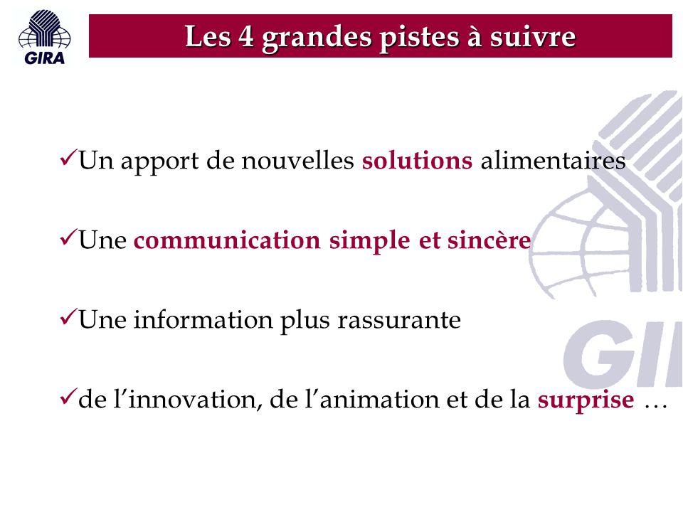 Un apport de nouvelles solutions alimentaires Une communication simple et sincère Une information plus rassurante de l'innovation, de l'animation et d