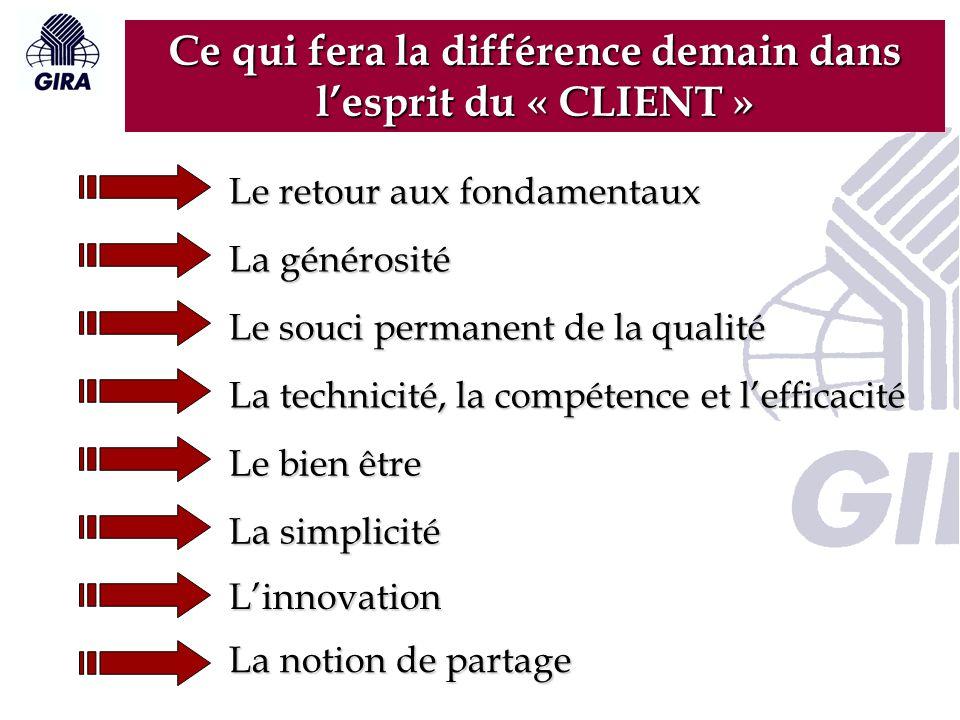 Le retour aux fondamentaux La notion de partage Le souci permanent de la qualité L'innovation La technicité, la compétence et l'efficacité La simplici