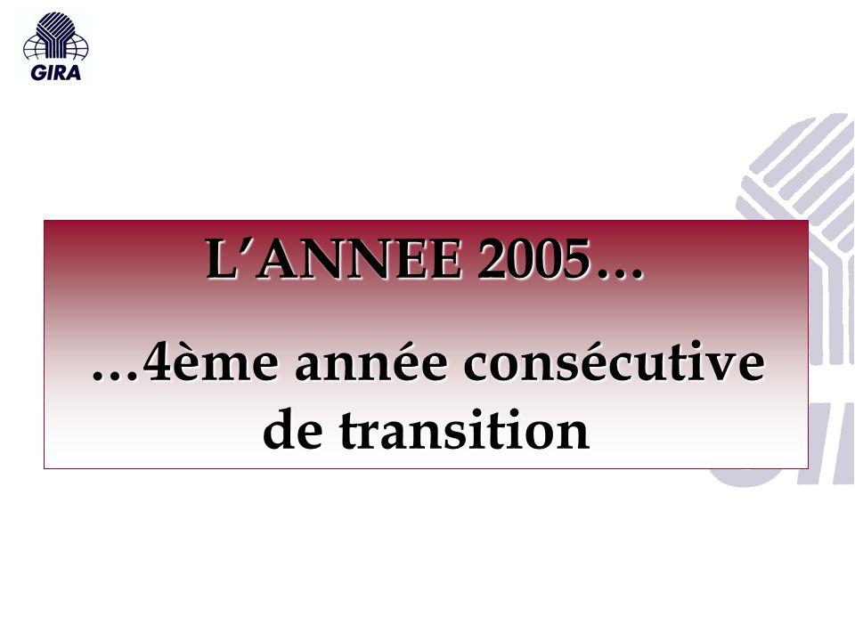 L'ANNEE 2005… …4ème année consécutive de transition
