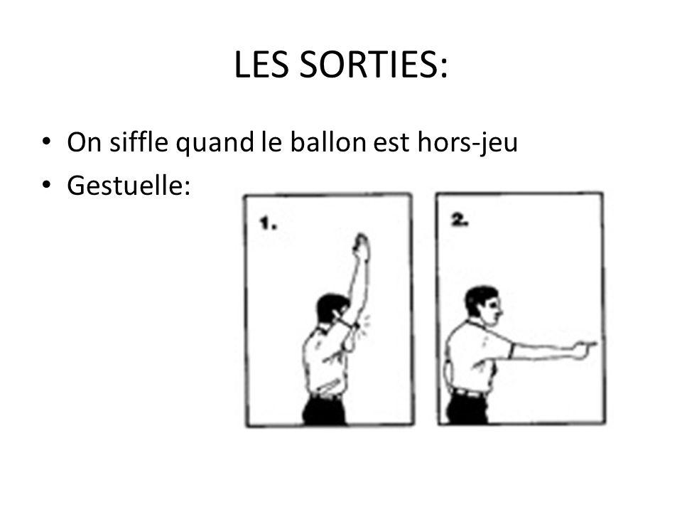 LES SORTIES: « Est-ce que le ballon est hors-jeu? » 1. 2.